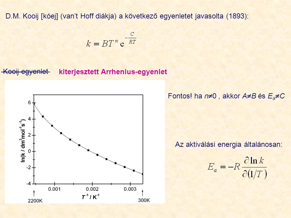 D.M. Kooij [kóej] (van't Hoff diákja) a következő egyenletet javasolta (1893):
